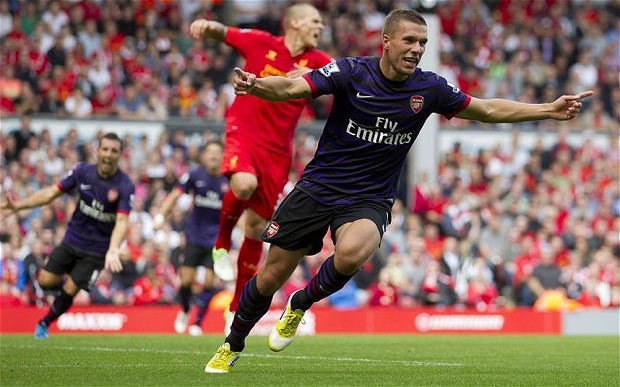 Podolski | Total Football Blog